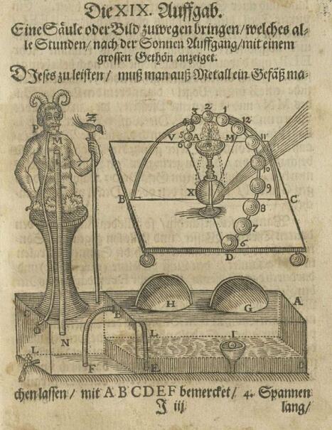Illustration of a water clock from Franz Ritter's Speculum solis. 1660. L'Ecole polytechnique fédérale de Lausanne.